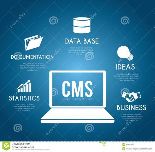 建网站哪个CMS好